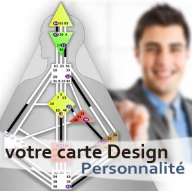 Design Humain - Cartes