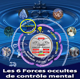atelier-les-6-forces-occultes-de-controle-mental