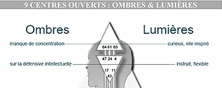 planche_ombresetlumieres